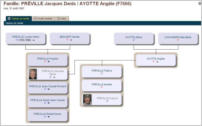 Préville_Jacques_famille